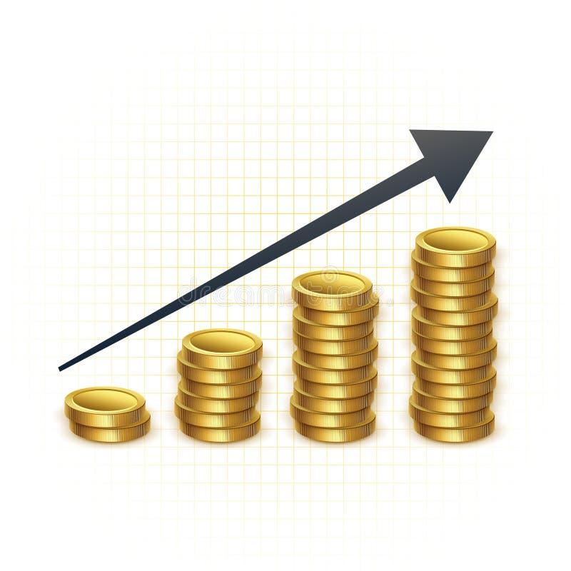 Αυξανόμενες τιμές για το χρυσό διάγραμμα έννοιας διανυσματική απεικόνιση
