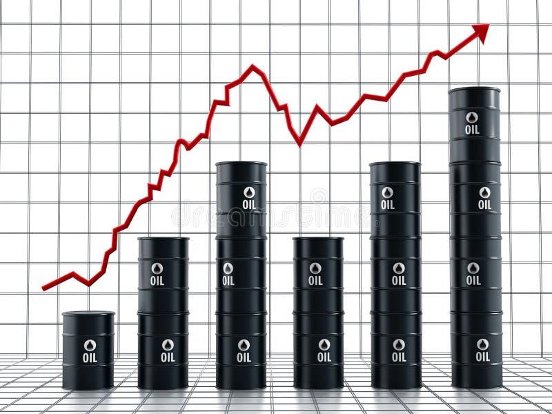 Αυξανόμενες τιμές του πετρελαίου διανυσματική απεικόνιση