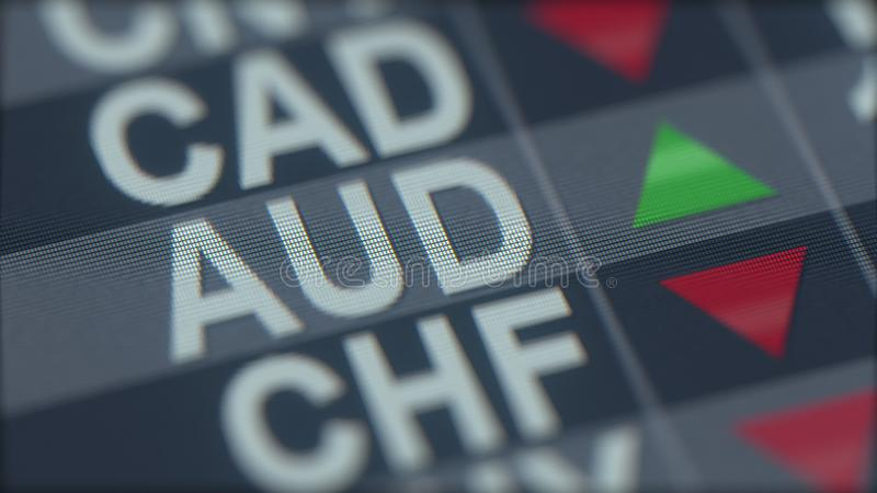 Αυξανόμενος αυστραλιανός δείκτης συναλλαγματικής ισοτιμίας δολαρίων στη οθόνη υπολογιστή Τηλέτυπο Forex AUD τρισδιάστατη απόδοση στοκ φωτογραφία με δικαίωμα ελεύθερης χρήσης