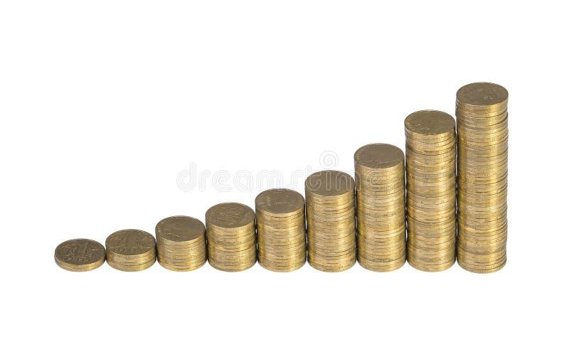 Αυξανόμενος το διάγραμμα από τις στήλες των χρυσών νομισμάτων που απομονώνονται στο άσπρο υπόβαθρο στοκ φωτογραφία με δικαίωμα ελεύθερης χρήσης