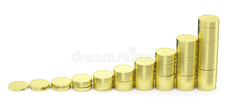 Αυξανόμενο χρυσό φραγμός-διάγραμμα νομισμάτων δολαρίων διανυσματική απεικόνιση