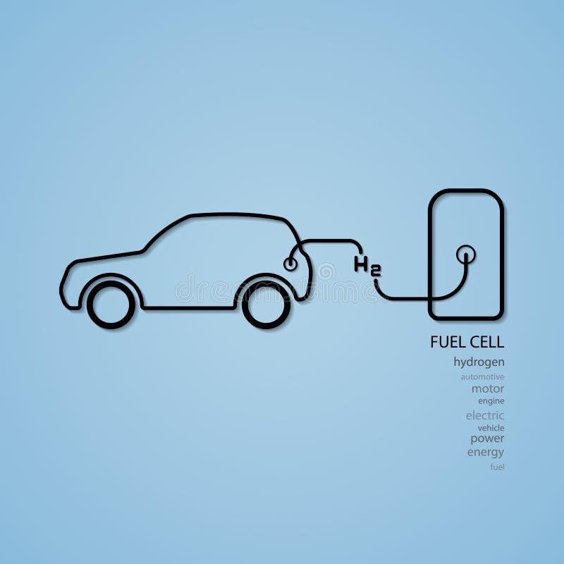 Αυτοκίνητο κυττάρων καυσίμου απεικόνιση αποθεμάτων
