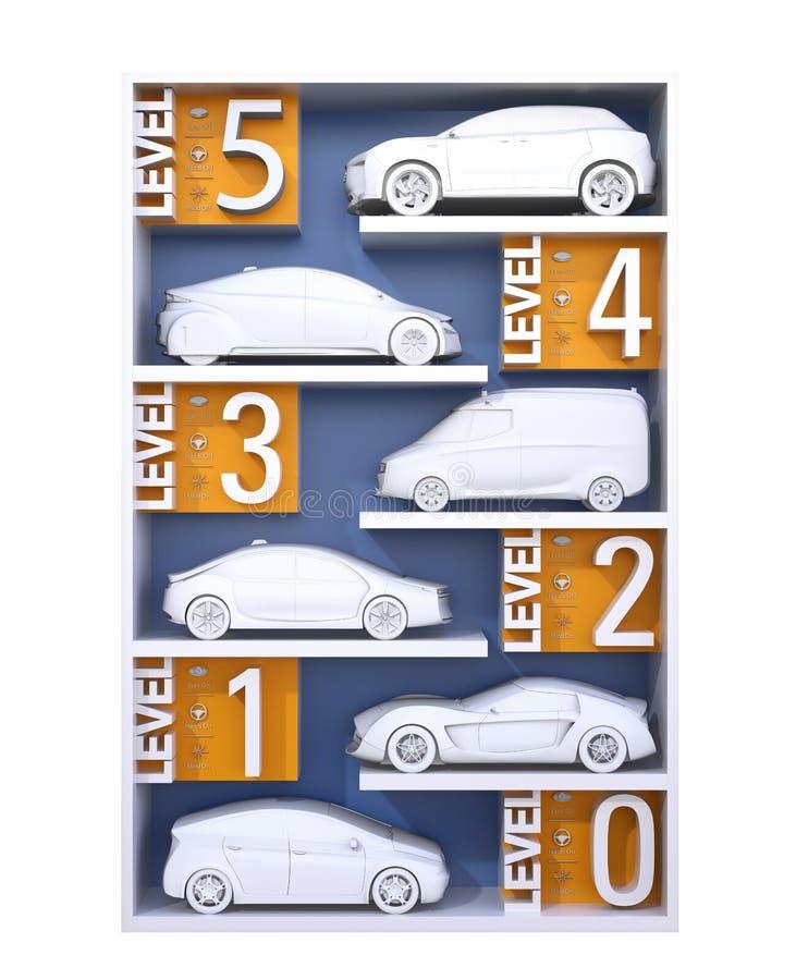 Αυτόνομη έννοια ταξινόμησης αυτοκινήτων διανυσματική απεικόνιση
