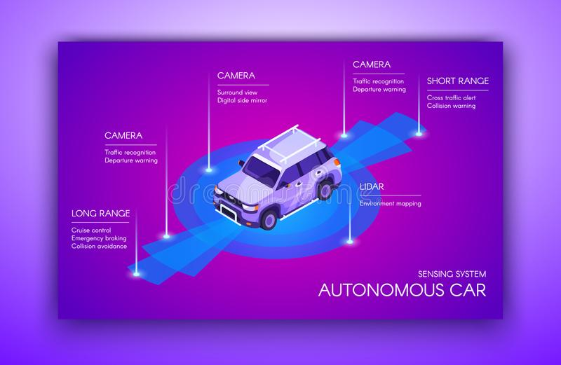 Αυτόνομη διανυσματική απεικόνιση τεχνολογίας αυτοκινήτων απεικόνιση αποθεμάτων
