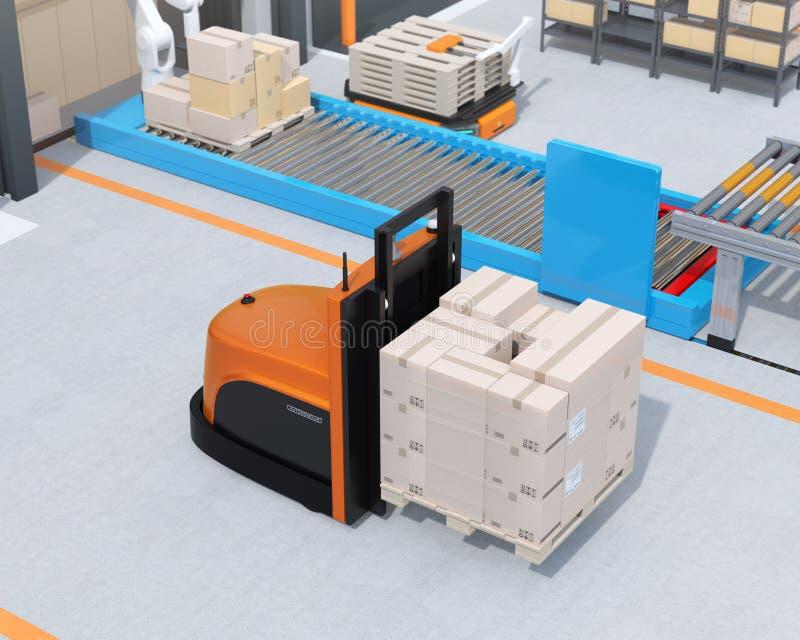 Αυτόνομη forklift φέρνοντας παλέτα των αγαθών στο κέντρο διοικητικών μεριμνών απεικόνιση αποθεμάτων