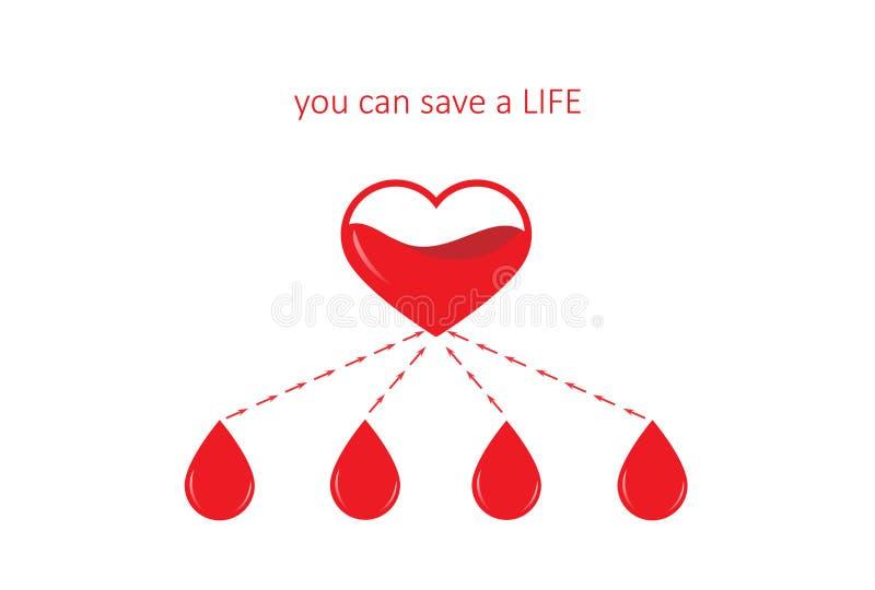 Αφίσα για τη δωρεά αίματος, τέσσερις πτώσεις και καρδιά που απομονώνονται στο άσπρο υπόβαθρο, διανυσματική απεικόνιση διανυσματική απεικόνιση