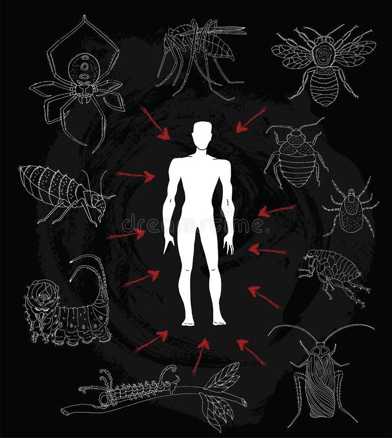 Αφίσα με την ανθρώπινη σκιαγραφία και τα επικίνδυνα έντομα διανυσματική απεικόνιση