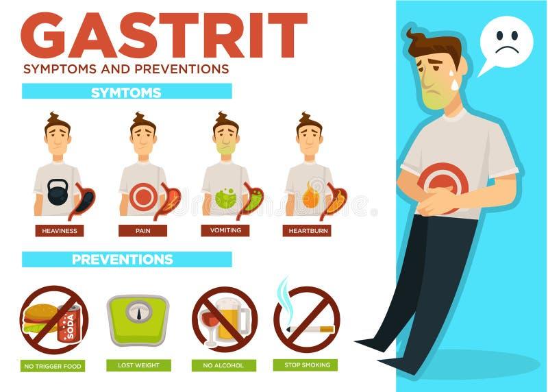 Αφίσα συμπτωμάτων και προλήψεων Gastrit με το διάνυσμα κειμένων διανυσματική απεικόνιση