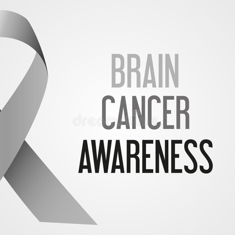 Αφίσα συνειδητοποίησης ημέρας καρκίνου παγκόσμιου εγκεφάλου διανυσματική απεικόνιση