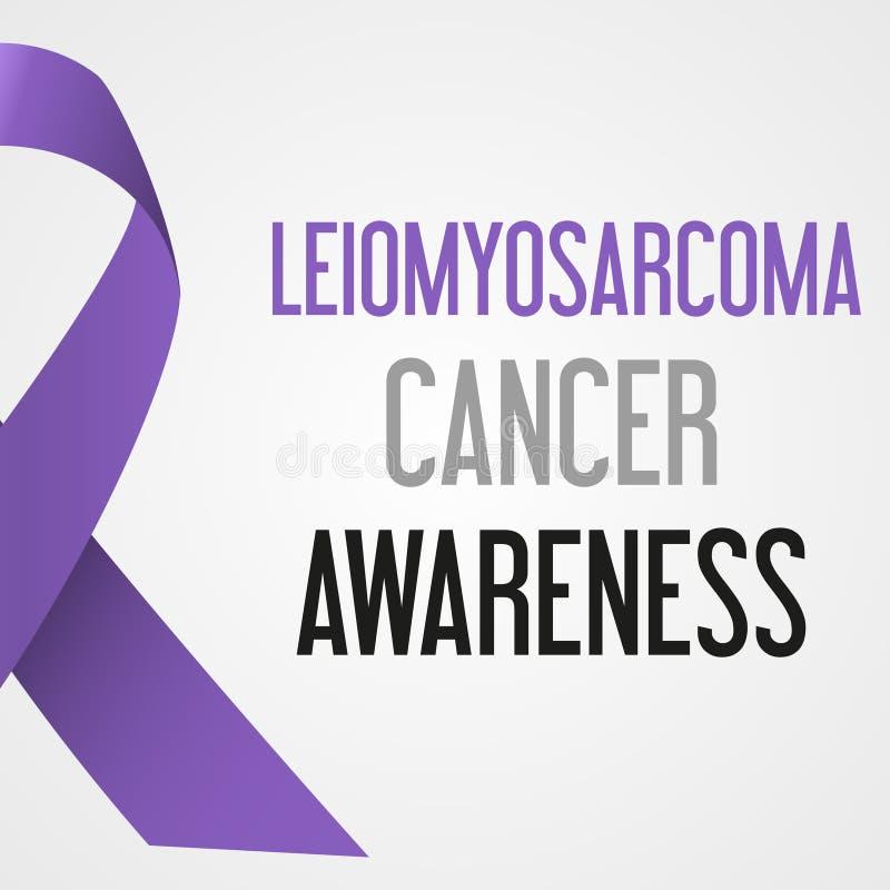 Αφίσα eps10 συνειδητοποίησης ημέρας καρκίνου παγκόσμιου leiomyosarcoma ελεύθερη απεικόνιση δικαιώματος