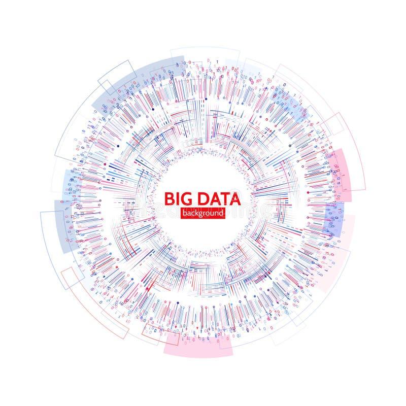 Αφηρημένη απεικόνιση επιχειρησιακών στοιχείων Φουτουριστική έννοια μεταφοράς πληροφοριών Οπτική πολυπλοκότητα στοιχείων απεικόνιση αποθεμάτων