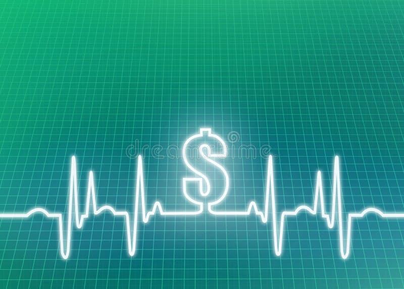 Αφηρημένη απεικόνιση υποβάθρου δαπανών υγειονομικής περίθαλψης EKG απεικόνιση αποθεμάτων