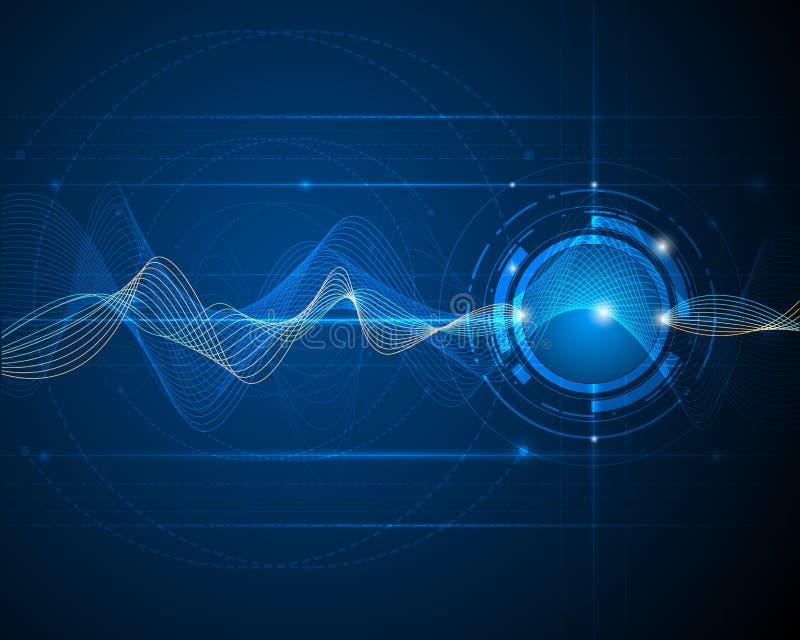 Αφηρημένη φουτουριστική κύμα-ψηφιακή έννοια τεχνολογίας απεικόνισης ελεύθερη απεικόνιση δικαιώματος