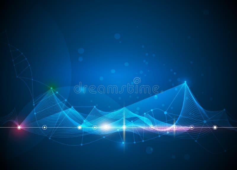 Αφηρημένη φουτουριστική κύμα-ψηφιακή έννοια τεχνολογίας διανυσματική απεικόνιση
