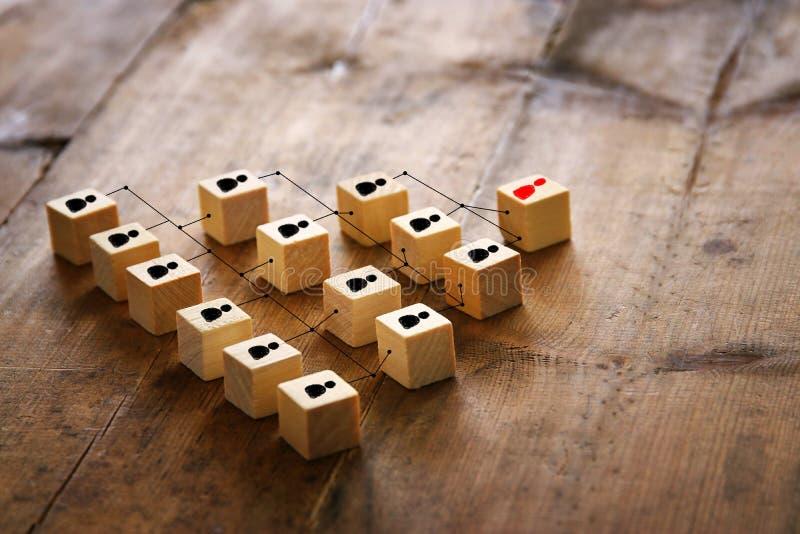 αφηρημένη φωτογραφία της έννοιας συνδετικότητας, που συνδέει τις οντότητες, την ιεραρχία και την ωρ. στοκ φωτογραφία με δικαίωμα ελεύθερης χρήσης