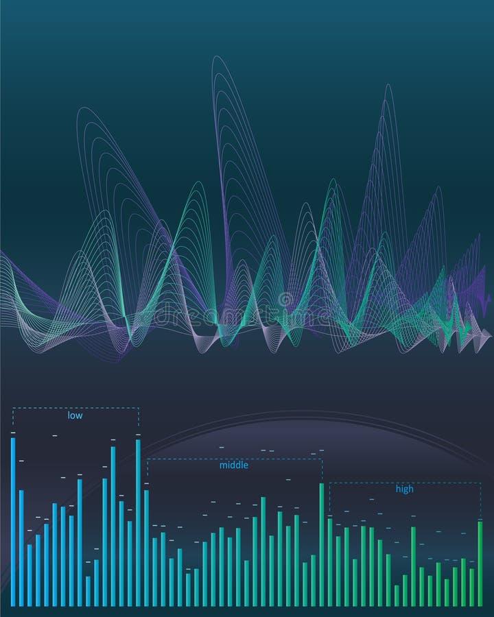 αφηρημένος ήχος ανασκόπησ&et διανυσματική απεικόνιση