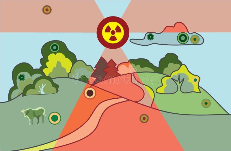 αφηρημένος περιβαλλοντ&iota ελεύθερη απεικόνιση δικαιώματος