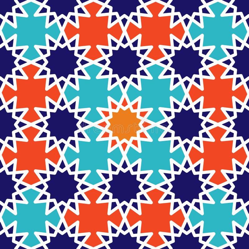 Αφηρημένο άνευ ραφής γεωμετρικό ισλαμικό σχέδιο ταπετσαριών για το σχέδιό σας ελεύθερη απεικόνιση δικαιώματος