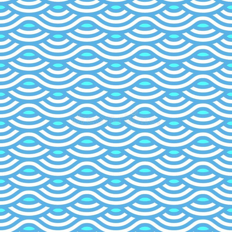 Αφηρημένο μπλε άνευ ραφής σχέδιο κυμάτων διανυσματική απεικόνιση
