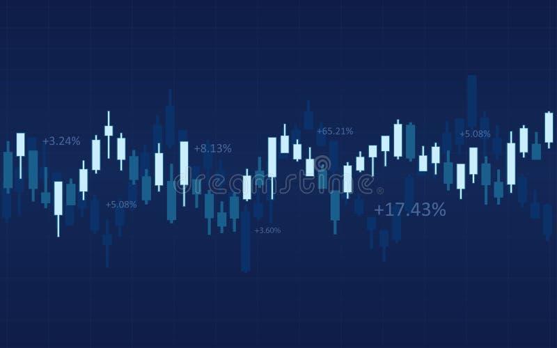 Αφηρημένο οικονομικό διάγραμμα με το κηροπήγιο και αριθμοί στο χρηματιστήριο στο μπλε υπόβαθρο χρώματος απεικόνιση αποθεμάτων