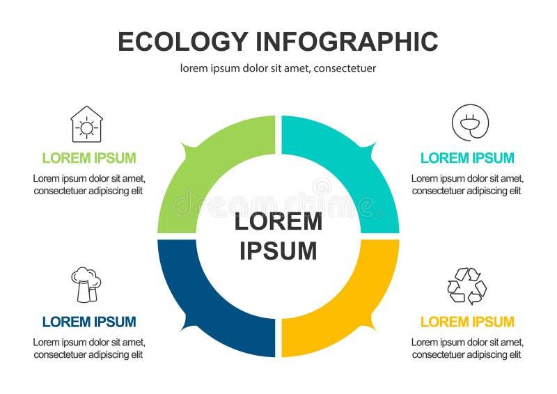 Αφηρημένο υπόβαθρο έννοιας οικολογίας Διανυσματική infographic απεικόνιση απεικόνιση αποθεμάτων