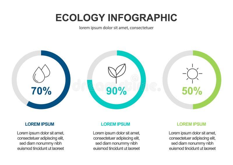 Αφηρημένο υπόβαθρο έννοιας οικολογίας Διανυσματική infographic απεικόνιση ελεύθερη απεικόνιση δικαιώματος