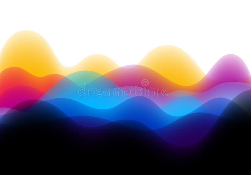 Αφηρημένο υπόβαθρο με τη ζωηρόχρωμη έννοια κυμάτων μουσικής Διανυσματική απεικόνιση του ήχου όγκου Σχέδιο εμβλημάτων και αφισών διανυσματική απεικόνιση
