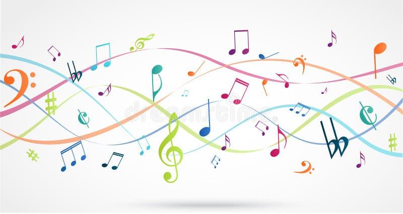 Αφηρημένο υπόβαθρο με τις ζωηρόχρωμες σημειώσεις μουσικής απεικόνιση αποθεμάτων
