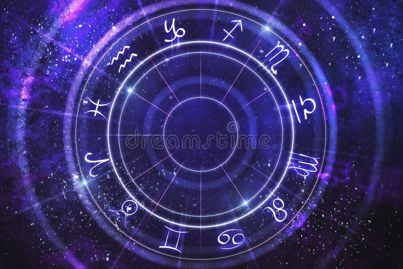 Αφηρημένο zodiac σκηνικό ροδών ελεύθερη απεικόνιση δικαιώματος
