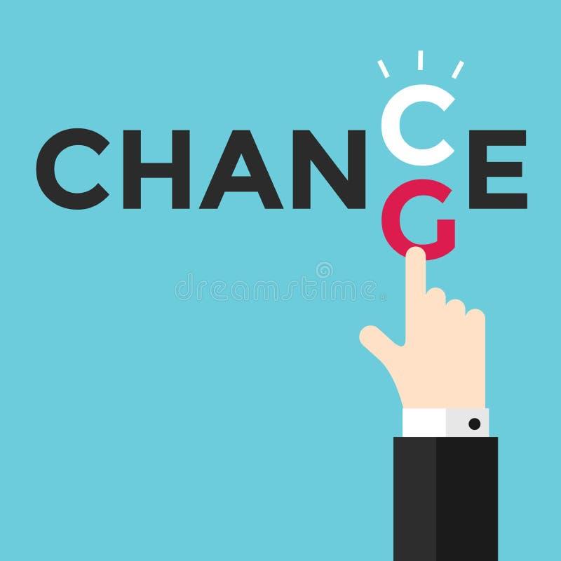 Αλλαγή και πιθανότητα Μεταβαλλόμενα γράμματα Γ και Γ χεριών διανυσματική απεικόνιση