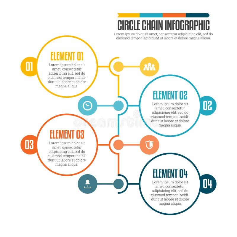 Αλυσίδα Infographic κύκλων απεικόνιση αποθεμάτων