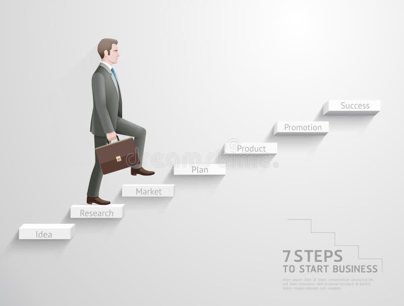 7 βήματα για να αρχίσει την επιχειρησιακή έννοια Επιχειρηματίας που αναρριχείται επάνω στα σκαλοπάτια στην κορυφή ελεύθερη απεικόνιση δικαιώματος