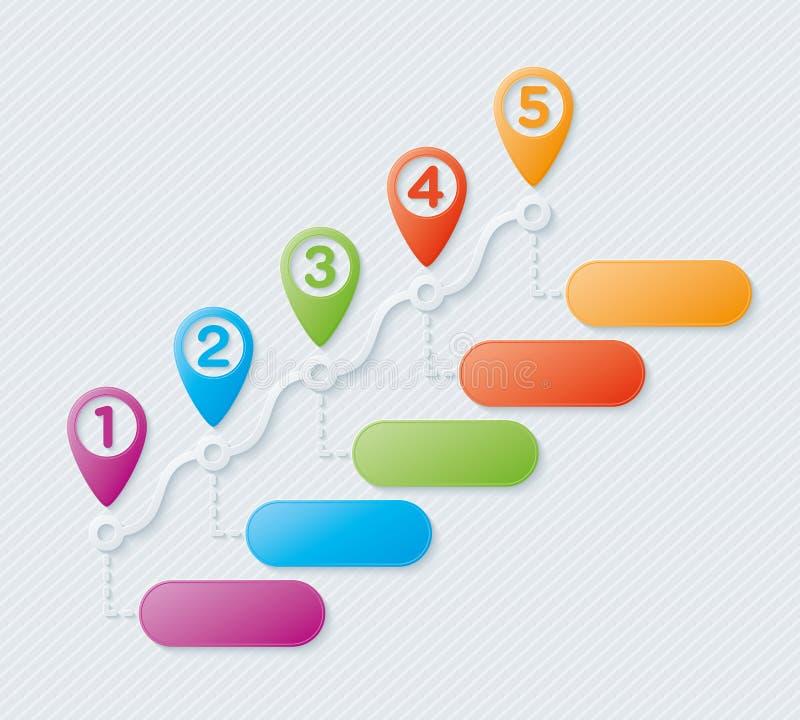 Βήματα δεικτών χαρτών infographic ελεύθερη απεικόνιση δικαιώματος
