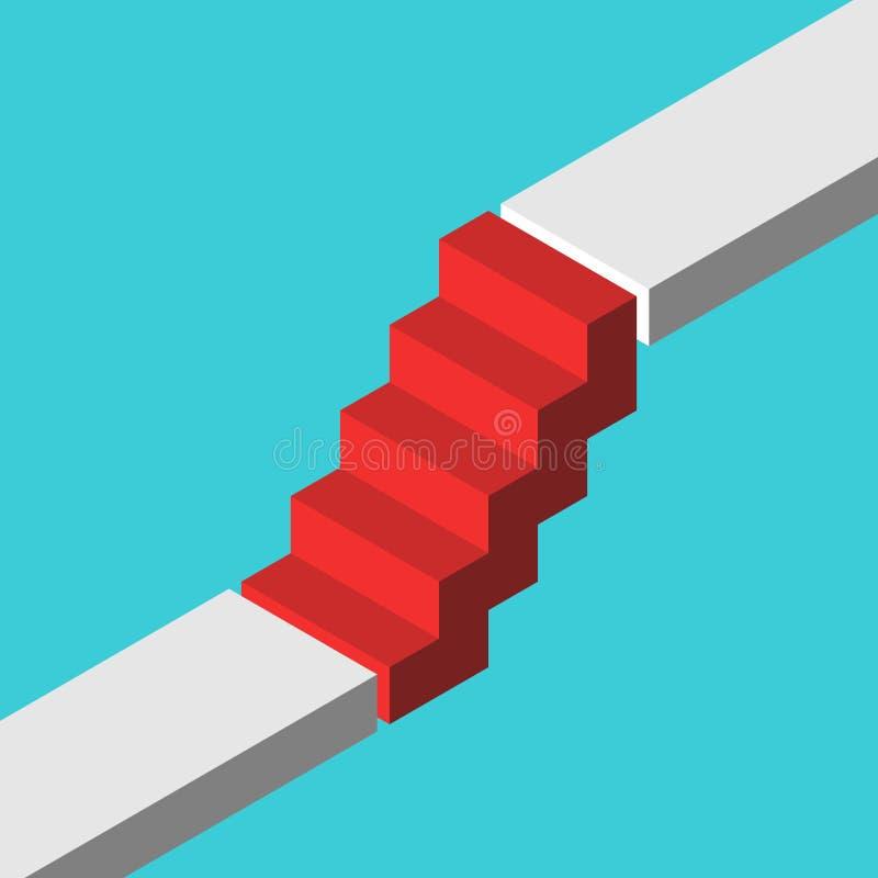 Βήματα που γεφυρώνουν το χάσμα, επίπεδα διανυσματική απεικόνιση