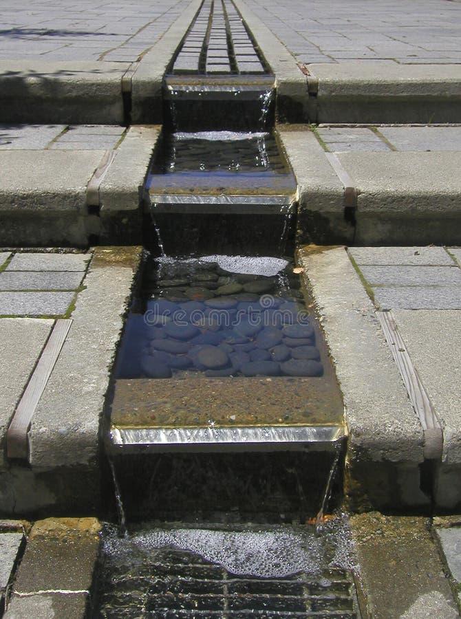 βήματα υδατώδη