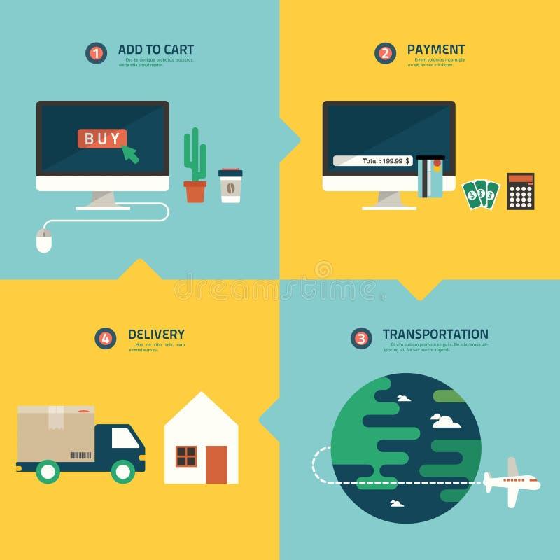 Βήμα για on-line να ψωνίσει infographic απεικόνιση αποθεμάτων