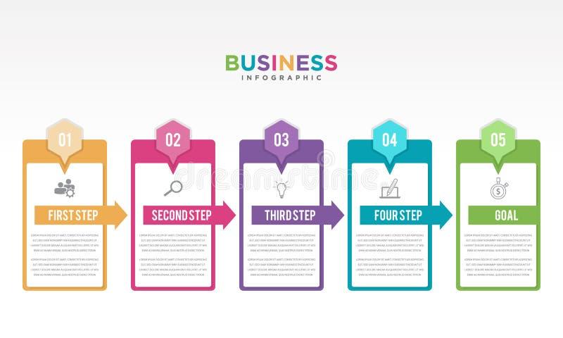 Βήμα infographic με 5 επιλογές με το εικονίδιο απεικόνιση αποθεμάτων