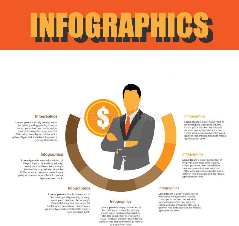 Βήμα Infographics διαδικασίας στοκ φωτογραφίες με δικαίωμα ελεύθερης χρήσης