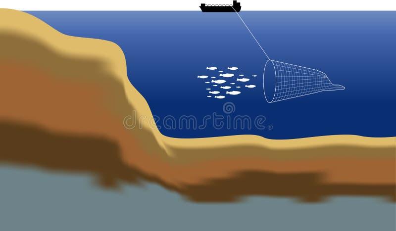 βαθιά θάλασσα αλιείας απεικόνιση αποθεμάτων