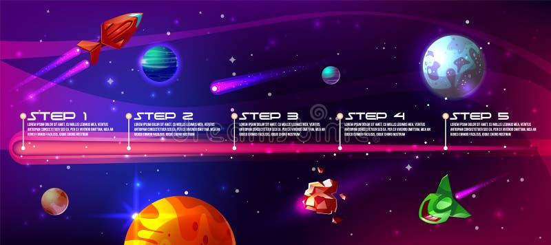 Βαθύ διαστημικό μελλοντικό διάνυσμα κινούμενων σχεδίων εξερεύνησης απεικόνιση αποθεμάτων