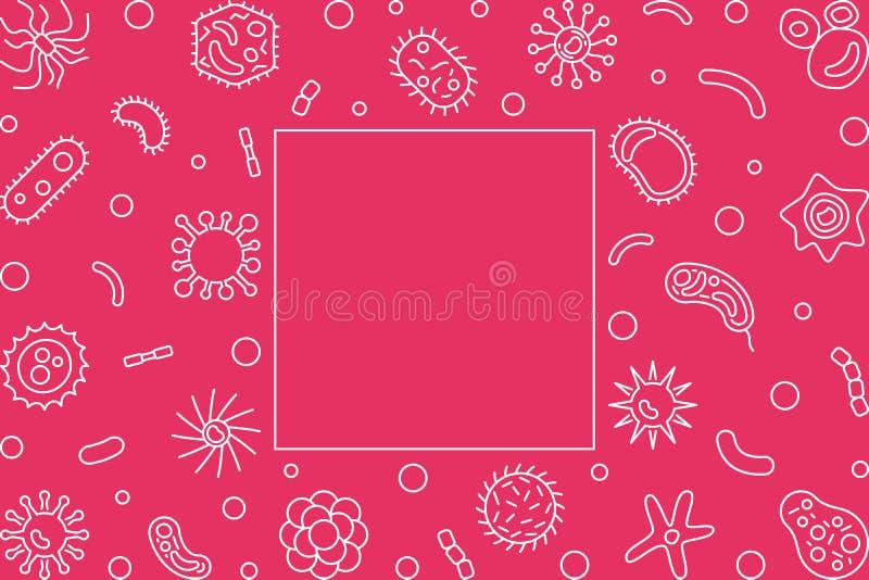 Βακτηριακό οριζόντιο πλαίσιο κυττάρων Διανυσματική απεικόνιση περιλήψεων ελεύθερη απεικόνιση δικαιώματος
