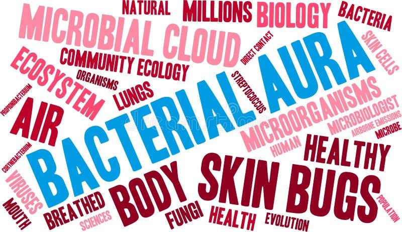 Βακτηριακό σύννεφο του Word αύρας διανυσματική απεικόνιση