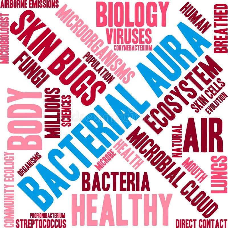 Βακτηριακό σύννεφο του Word αύρας ελεύθερη απεικόνιση δικαιώματος