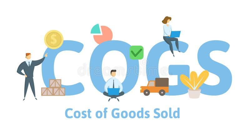 ΒΑΡΑΙΝΩ, κόστος των αγαθών που πωλούνται Έννοια με τις λέξεις κλειδιά, τις επιστολές και τα εικονίδια Επίπεδη διανυσματική απεικό διανυσματική απεικόνιση