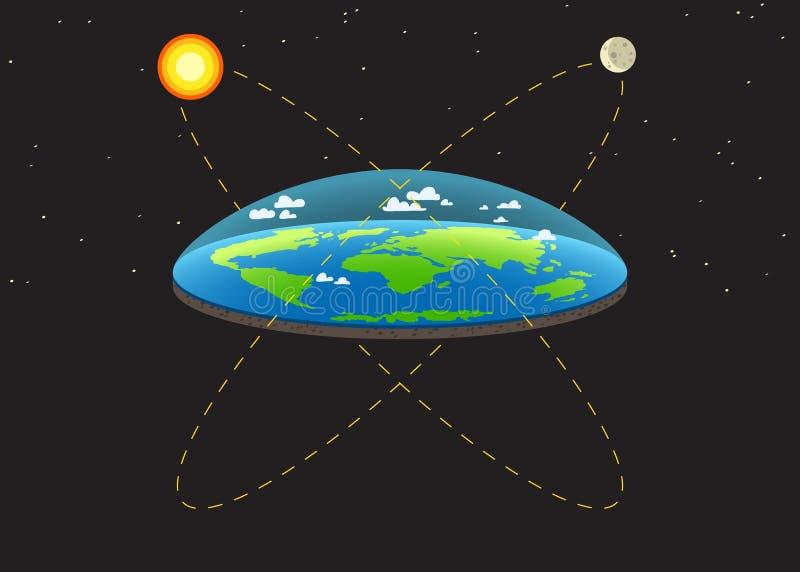 Βαρύτητα στην επίπεδη απεικόνιση έννοιας πλανήτη Γη με και τα βέλη διανυσματική απεικόνιση