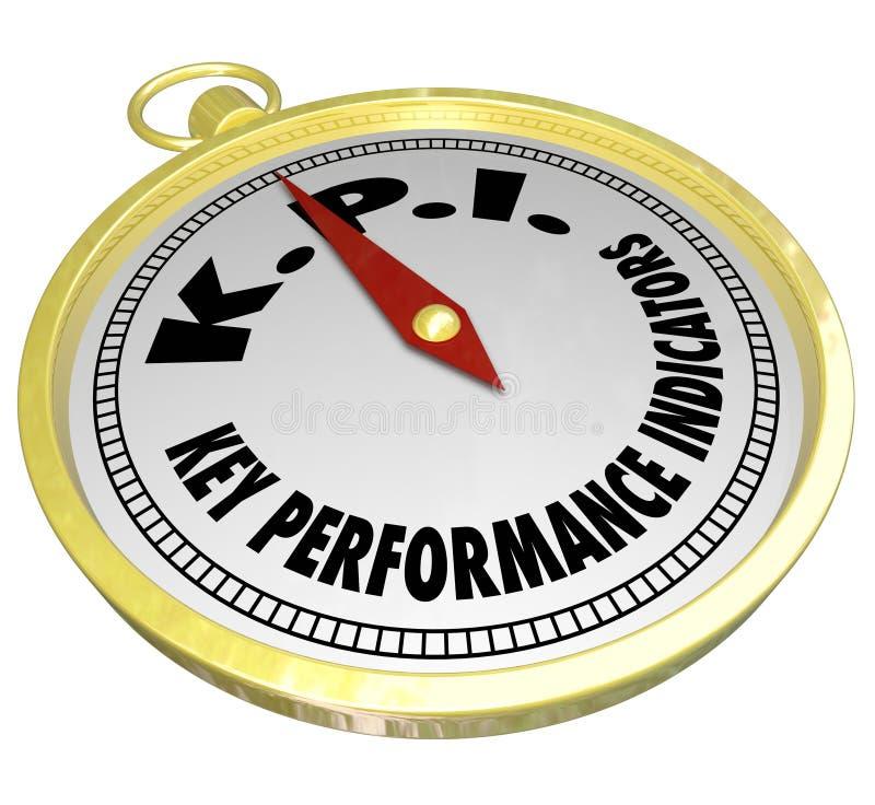 Βασική πυξίδα δεικτών KPI απόδοσης που κατευθύνει τη μέτρηση RES ελεύθερη απεικόνιση δικαιώματος