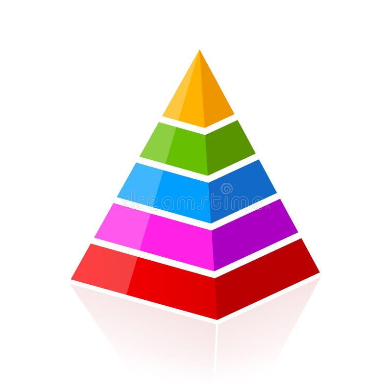 5 βαλμένη σε στρώσεις μέρος πυραμίδα απεικόνιση αποθεμάτων