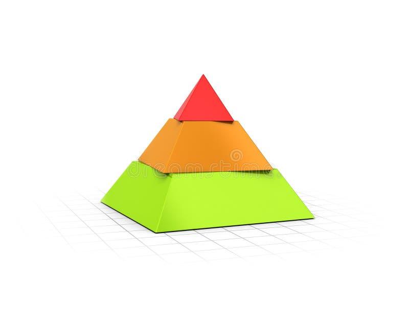 Βαλμένη σε στρώσεις πυραμίδα τρία επίπεδα απεικόνιση αποθεμάτων