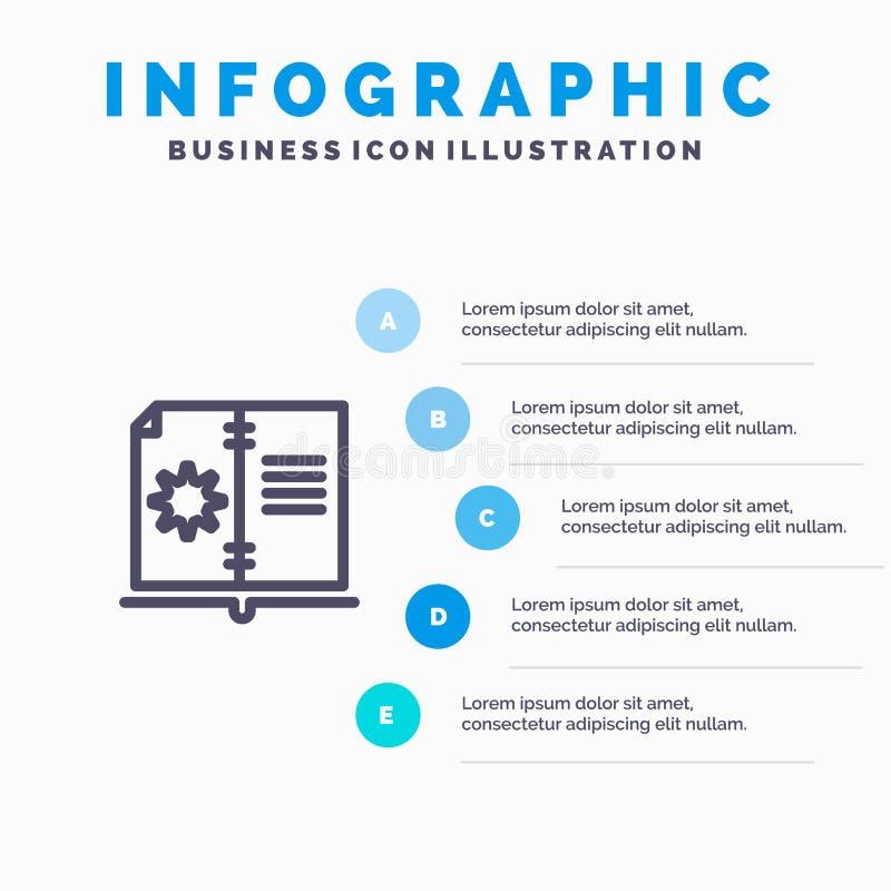 Βιβλίο, οδηγός, υλικό, εικονίδιο γραμμών οδηγίας με το υπόβαθρο infographics παρουσίασης 5 βημάτων ελεύθερη απεικόνιση δικαιώματος
