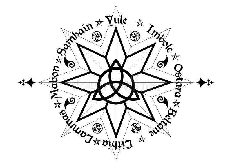 Βιβλίο της ρόδας σκιών της σύγχρονης ειδωλολατρείας Wicca έτους Ημερολόγιο και διακοπές Wiccan Πυξίδα με στο μέσο σύμβολο Triquet διανυσματική απεικόνιση